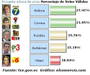 resultados elecciones.JPG
